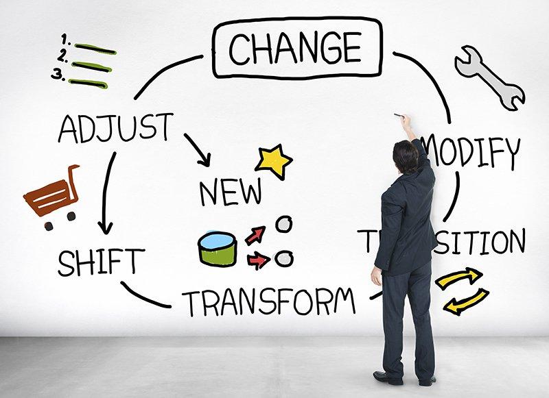 change-transform